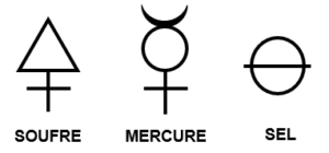 soufre mercure sel alchimie symboles