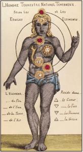 symbolisme corps humain alchimie