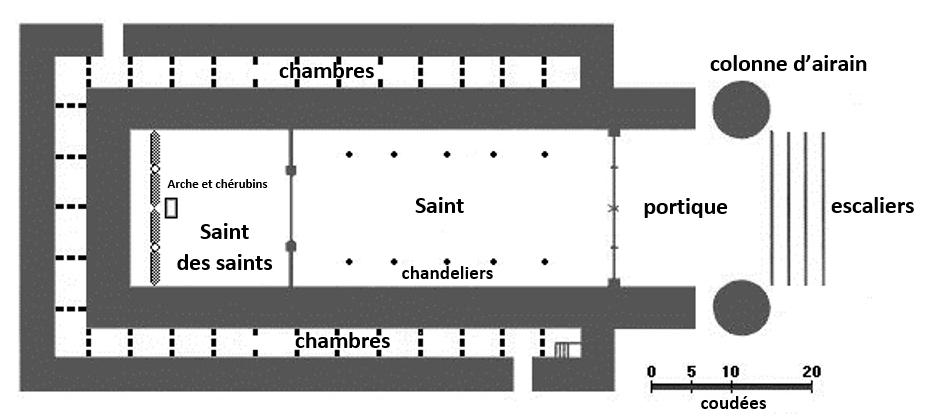 Temple de Salomon plan au sol